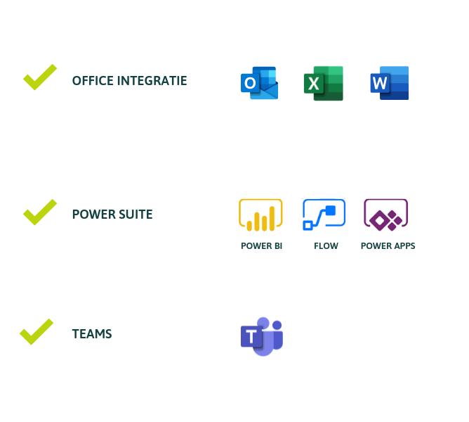 Microsoft bedrijfssoftware Logic Vision
